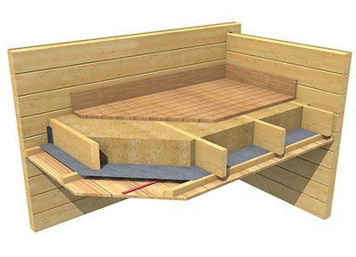 le plancher interm diaire sans ou avec poutre apparente. Black Bedroom Furniture Sets. Home Design Ideas